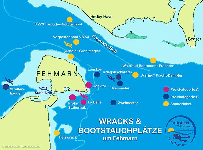 Wracks Ostsee